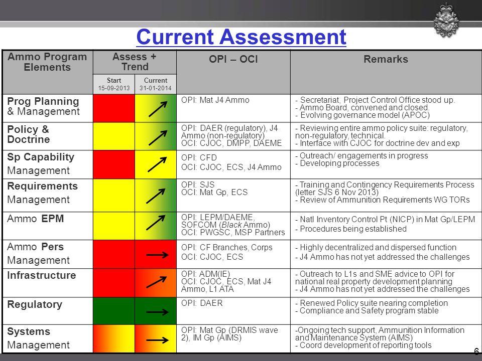 6 Current Assessment Ammo Program Elements Assess + Trend OPI – OCIRemarks Start 15-09-2013 Current 31-01-2014 Prog Planning & Management OPI: Mat J4 Ammo- Secretariat, Project Control Office stood up.
