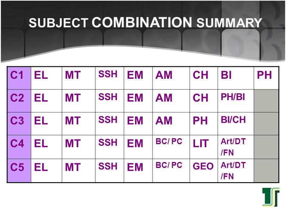 C1ELMT SSH EMAMCHBIPH C2ELMT SSH EMAMCH PH/BI C3ELMT SSH EMAMPH BI/CH C4ELMT SSH EM BC/ PC LIT Art/DT /FN C5ELMT SSH EM BC/ PC GEO Art/DT /FN SUBJECT