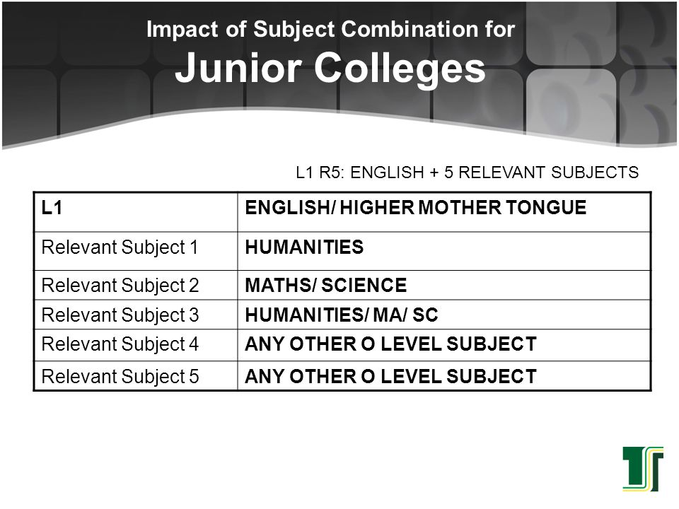 Impact of Subject Combination for Junior Colleges L1 R5: ENGLISH + 5 RELEVANT SUBJECTS L1ENGLISH/ HIGHER MOTHER TONGUE Relevant Subject 1HUMANITIES Re
