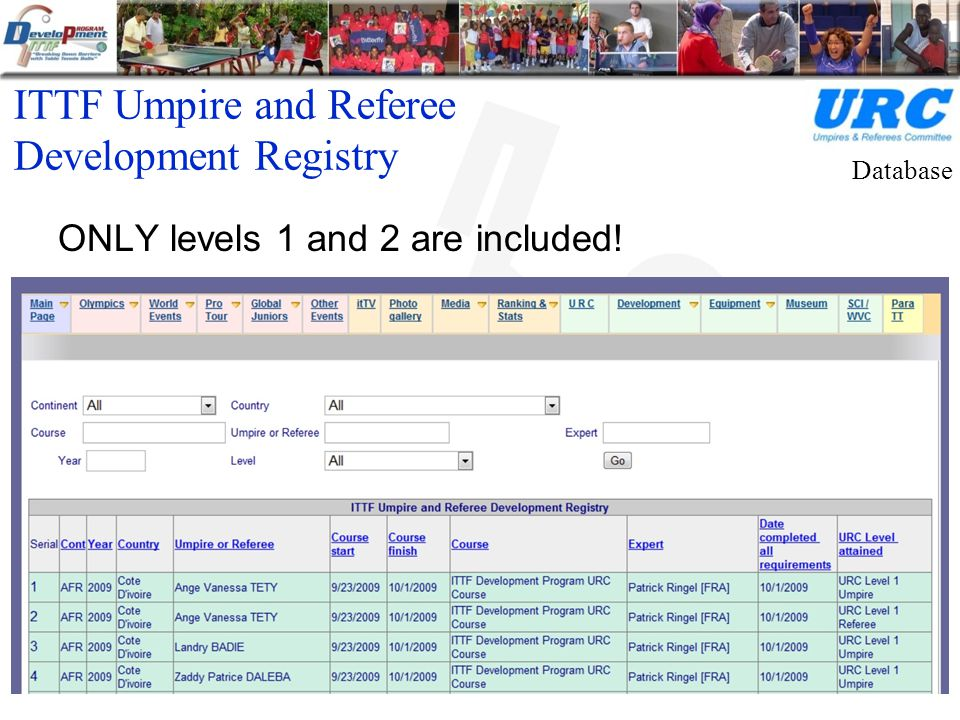 ONLY levels 1 and 2 are included! ITTF Umpire and Referee Development Registry Database