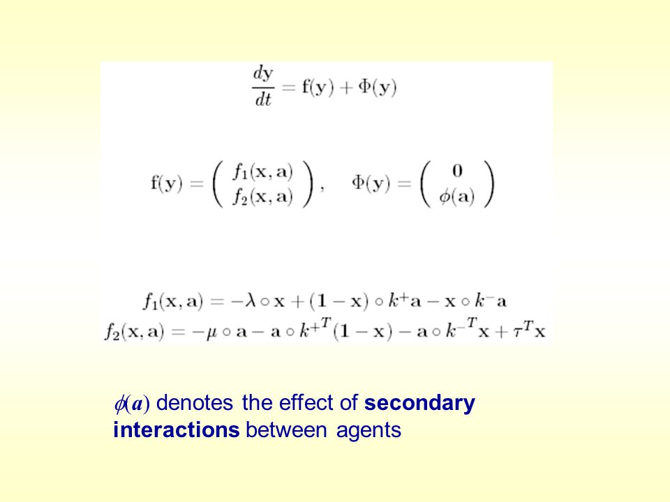  (a) denotes the effect of secondary interactions between agents
