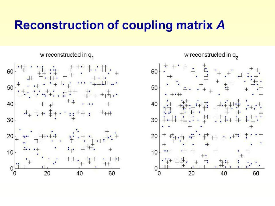 Reconstruction of coupling matrix A