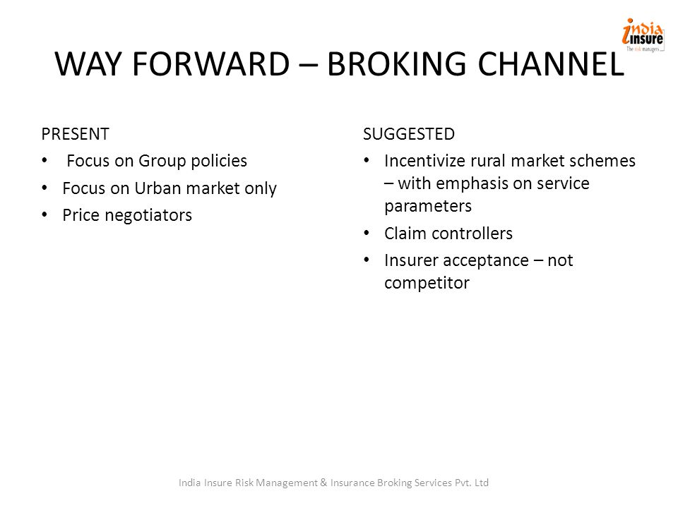 WAY FORWARD – BROKING CHANNEL PRESENT Focus on Group policies Focus on Urban market only Price negotiators SUGGESTED Incentivize rural market schemes – with emphasis on service parameters Claim controllers Insurer acceptance – not competitor India Insure Risk Management & Insurance Broking Services Pvt.