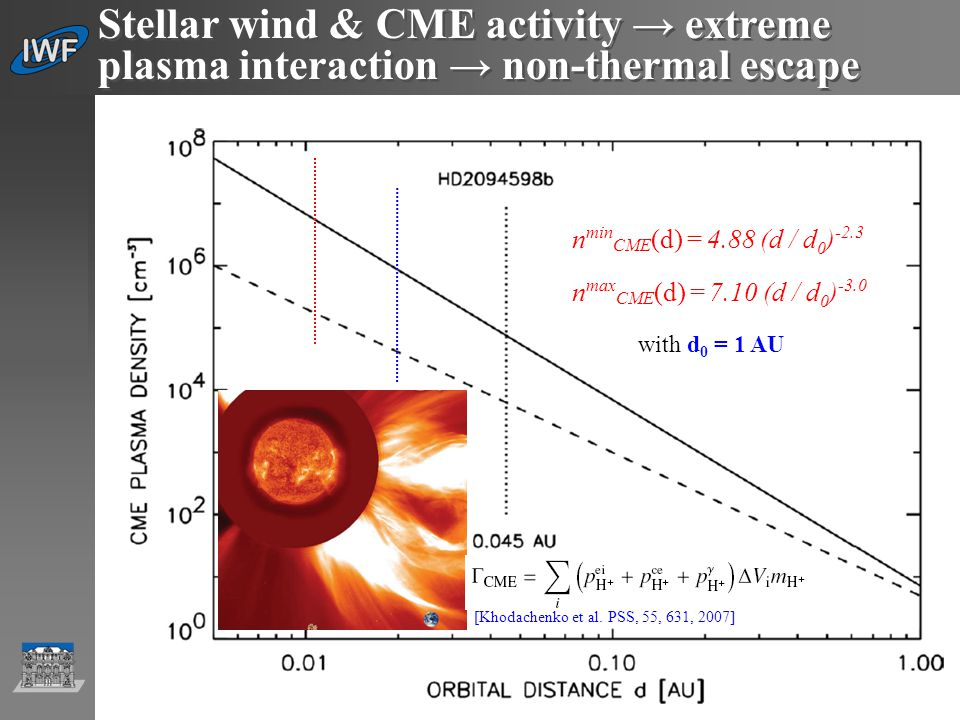 IWF Graz … 6 ● Parameters of CMEs: density ♦ At the larger distances (0.3 – 1) AU n CME and  CME are measured in-situ by spacecraft.