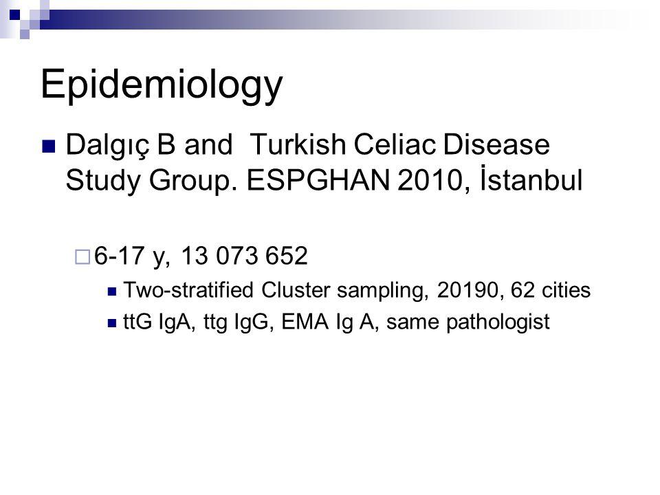 Leptin&Ghrelin&Nitric oxide Ertekin V.