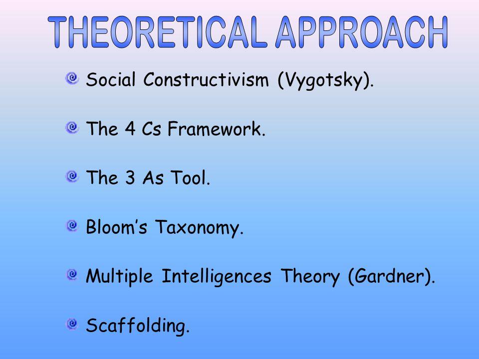 Social Constructivism (Vygotsky). The 4 Cs Framework.