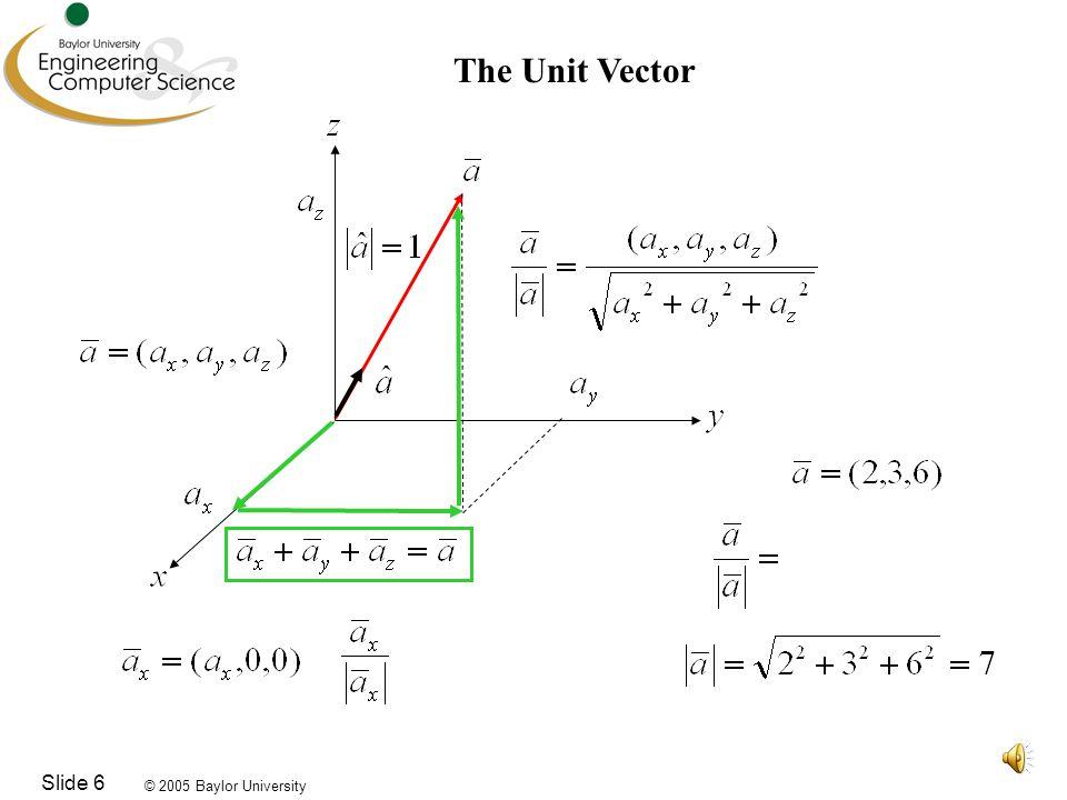 © 2005 Baylor University Slide 6 The Unit Vector