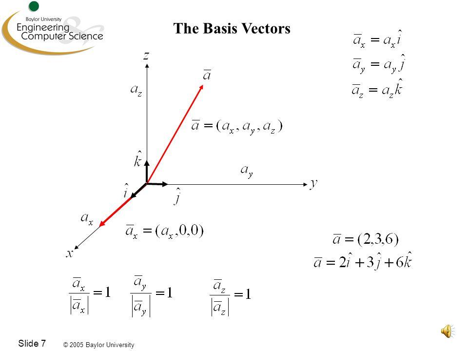 © 2005 Baylor University Slide 7 The Basis Vectors