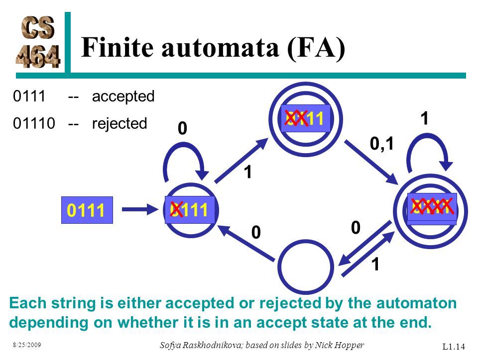 Finite automata (FA) Sofya Raskhodnikova; based on slides by Nick Hopper 0 0,1 0 0 1 1 1 0111 0111 -- accepted 01110 -- rejected 8/25/2009 Each string is either accepted or rejected by the automaton depending on whether it is in an accept state at the end.
