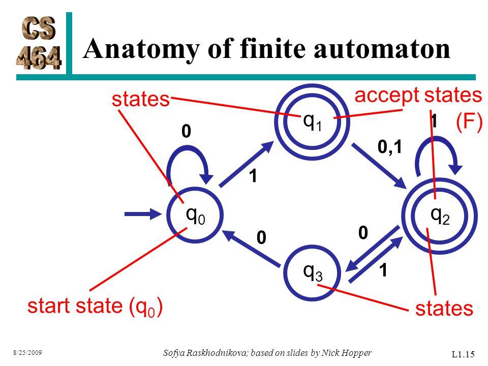 Anatomy of finite automaton 8/25/2009 0 0,1 0 0 1 1 1 L1.15 Sofya Raskhodnikova; based on slides by Nick Hopper states q0q0 q1q1 q2q2 q3q3 start state (q 0 ) accept states (F)