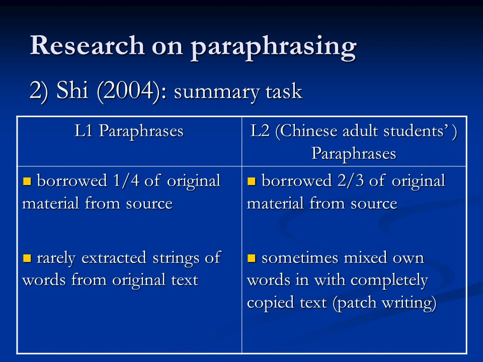 Research on paraphrasing 2) Shi (2004): summary task L1 Paraphrases L2 (Chinese adult students' ) Paraphrases borrowed 1/4 of original material from source borrowed 1/4 of original material from source rarely extracted strings of words from original text rarely extracted strings of words from original text borrowed 2/3 of original material from source borrowed 2/3 of original material from source sometimes mixed own words in with completely copied text (patch writing) sometimes mixed own words in with completely copied text (patch writing)