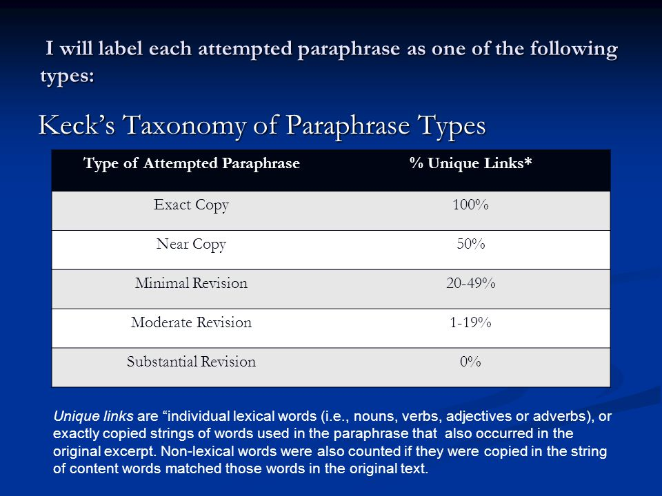 I will label each attempted paraphrase as one of the following types: I will label each attempted paraphrase as one of the following types: Keck's Taxonomy of Paraphrase Types Type of Attempted Paraphrase% Unique Links* Exact Copy100% Near Copy50% Minimal Revision20-49% Moderate Revision1-19% Substantial Revision0% Unique links are individual lexical words (i.e., nouns, verbs, adjectives or adverbs), or exactly copied strings of words used in the paraphrase that also occurred in the original excerpt.