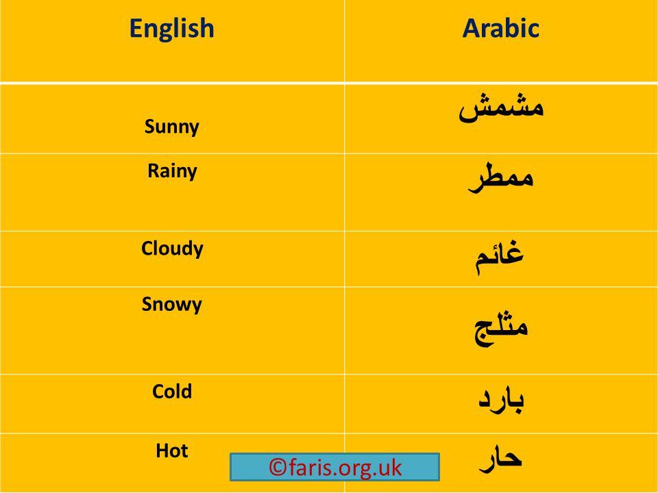 EnglishArabic Sunny مشمش Rainy ممطر Cloudy غائم Snowy مثلج Cold بارد Hot حار ©faris.org.uk