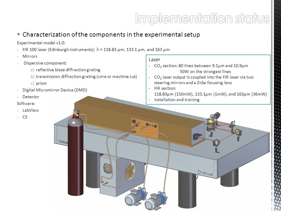  Characterization of the components in the experimental setup Experimental model v1.0: -FIR 100 laser (Edinburgh Instruments);  = 118.83  m, 133.1