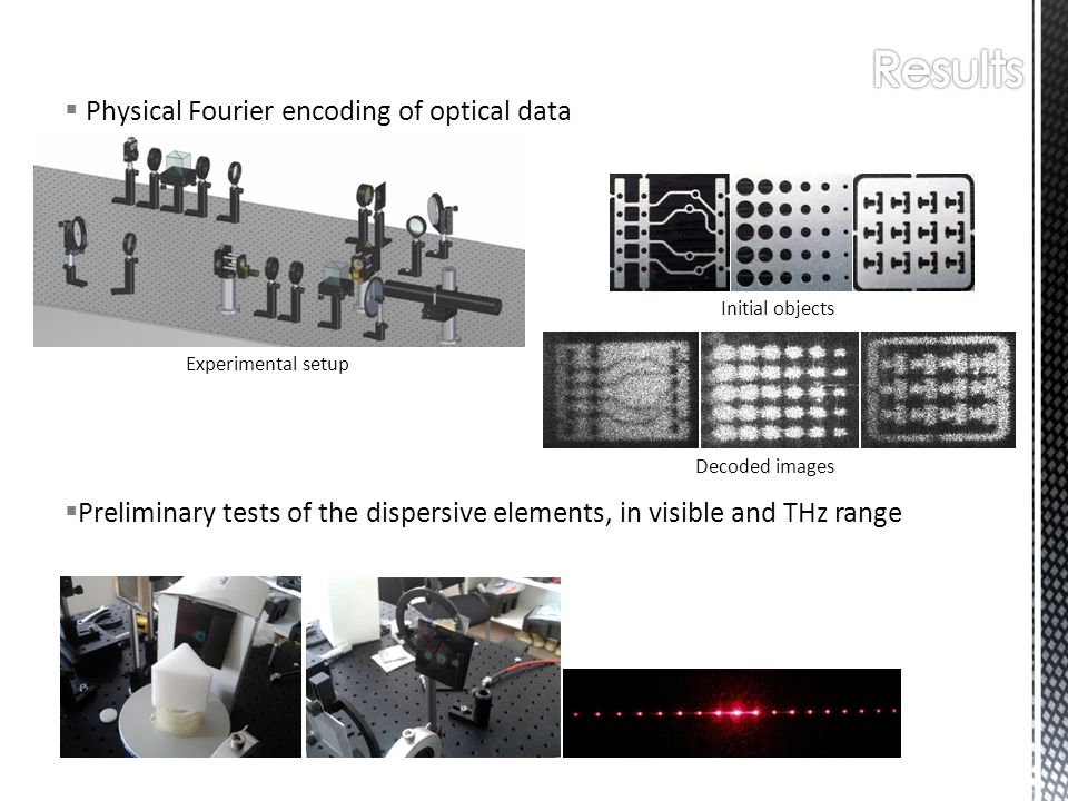  Physical Fourier encoding of optical data  Preliminary tests of the dispersive elements, in visible and THz range Experimental setup Decoded images