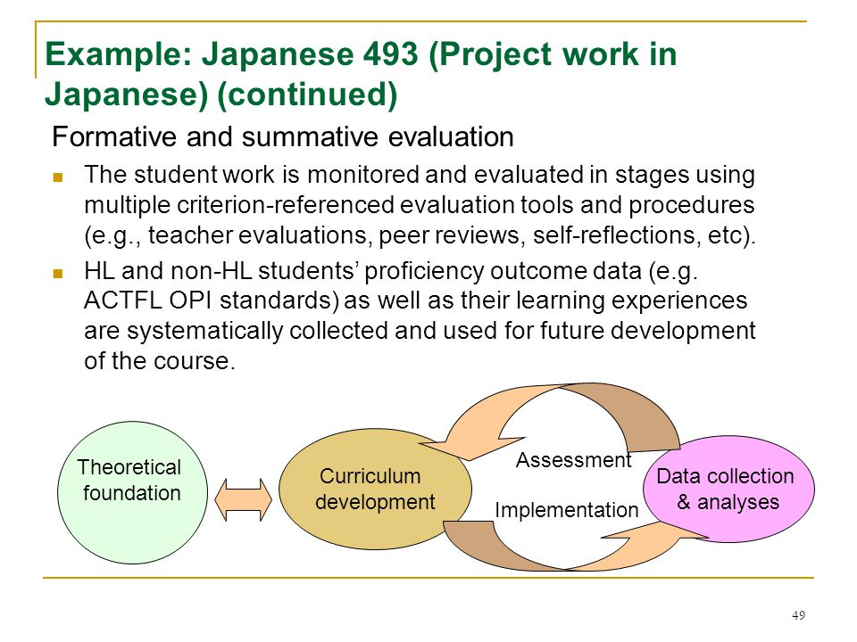 49 Example: Japanese 493 (Project work in Japanese) (continued) Formative and summative evaluation The student work is monitored and evaluated in stages using multiple criterion-referenced evaluation tools and procedures (e.g., teacher evaluations, peer reviews, self-reflections, etc).