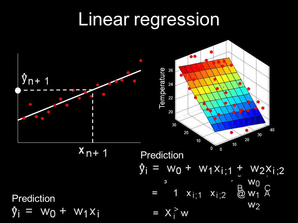 0 10 20 30 40 0 10 20 30 20 22 24 26 Temperature Linear regression Prediction
