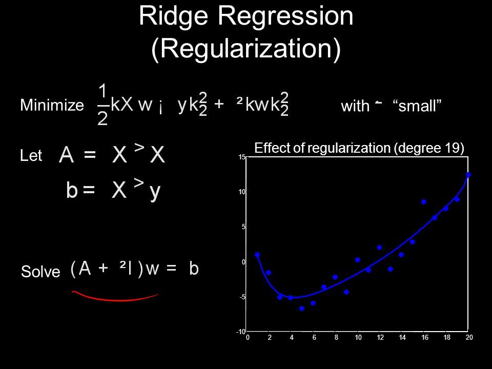 Ridge Regression (Regularization) 02468101214161820 -10 -5 0 5 10 15 Effect of regularization (degree 19) with small Minimize Solve Let