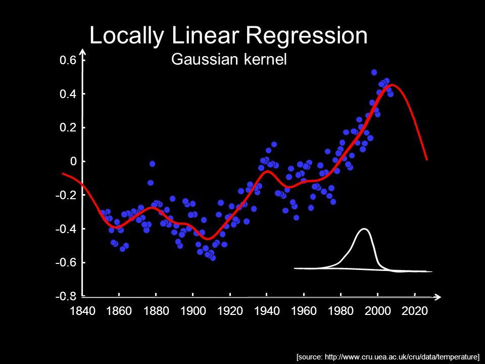 [source: http://www.cru.uea.ac.uk/cru/data/temperature] Locally Linear Regression Gaussian kernel 180