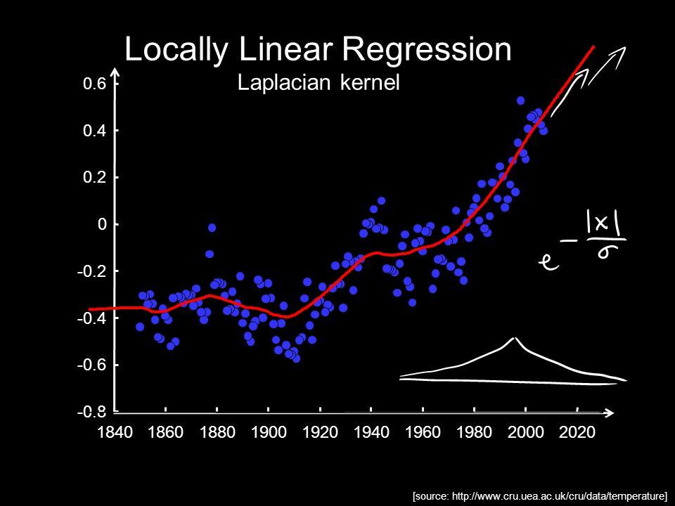 [source: http://www.cru.uea.ac.uk/cru/data/temperature] Locally Linear Regression Laplacian kernel 180