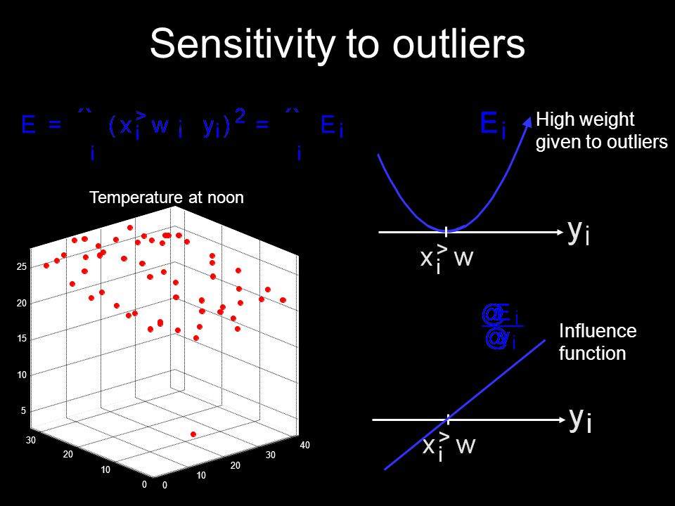 Sensitivity to outliers High weight given to outliers Influence function