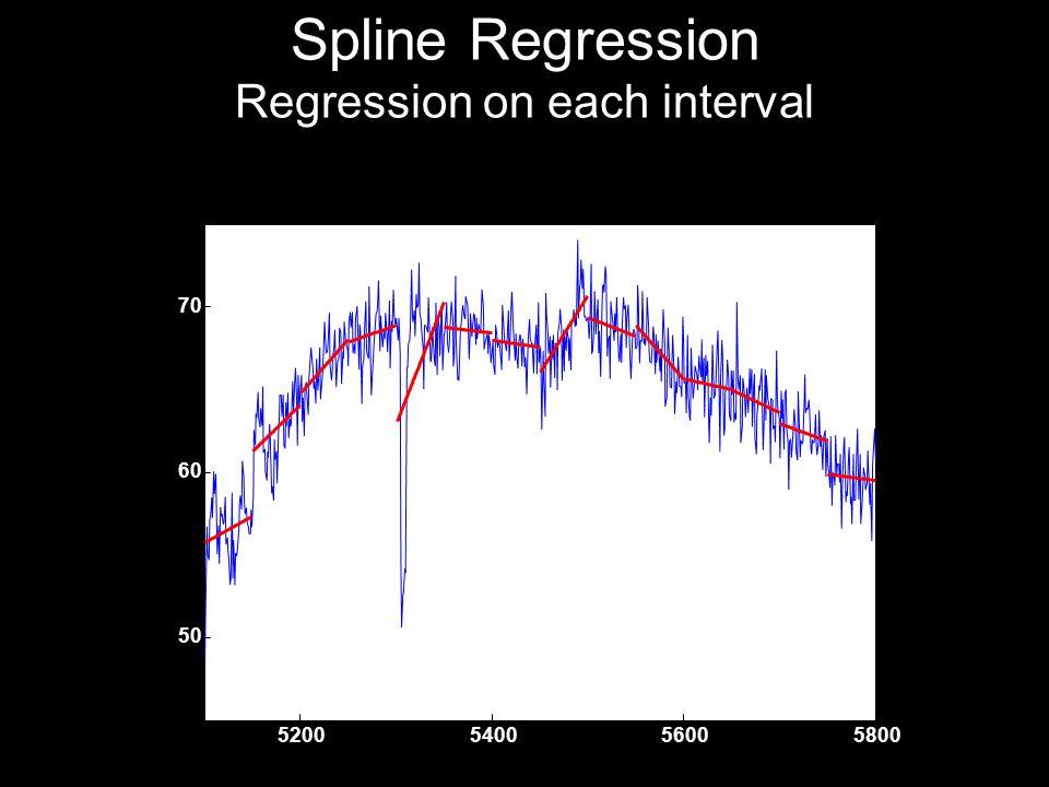 Spline Regression Regression on each interval 5200540056005800 50 60 70