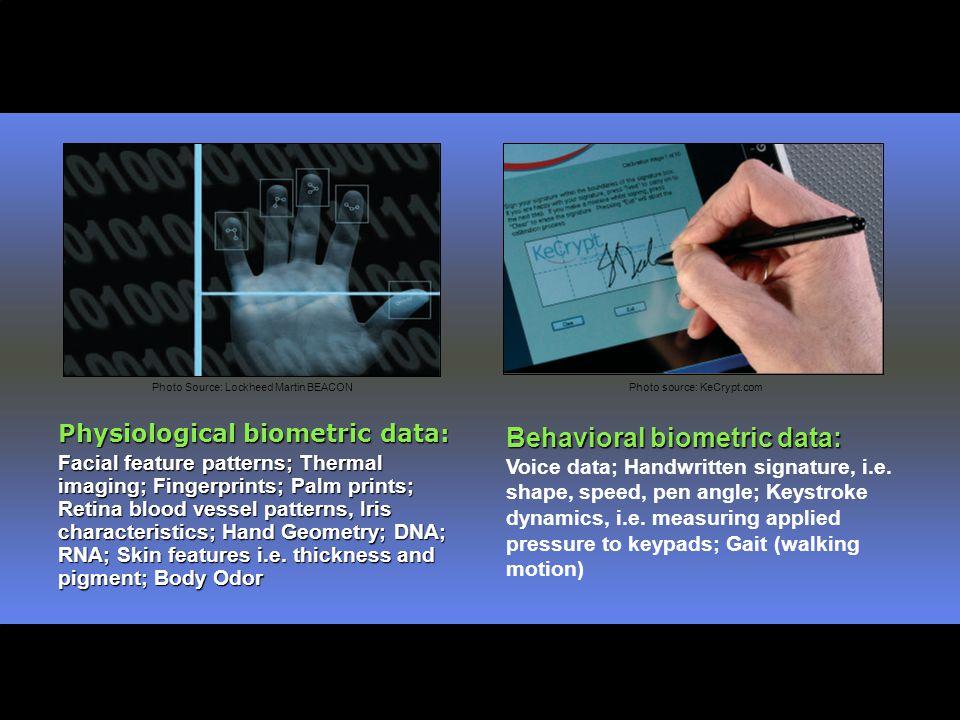 Slide Source: Dept. of Defense Biometrics Task Force Sept. 2008 ppt