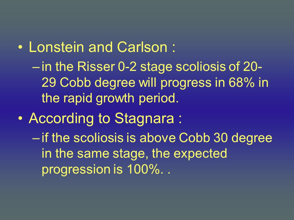 Lonstein and Carlson : –in the Risser 0-2 stage scoliosis of 20- 29 Cobb degree will progress in 68% in the rapid growth period.