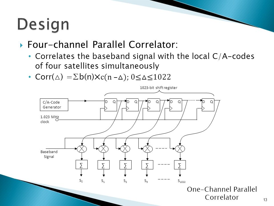  Four-channel Parallel Correlator: Correlates the baseband signal with the local C/A-codes of four satellites simultaneously Corr(△) =∑b(n) ⨉c(n –△); 0≤△≤1022 13 One-Channel Parallel Correlator Baseband Signal 1023-bit shift register 1.023 MHz clock DQDQDQDQDQ C/A-Code Generator ∑ ∑∑∑∑ S0S0 S1S1 S2S2 S3S3 S 1022
