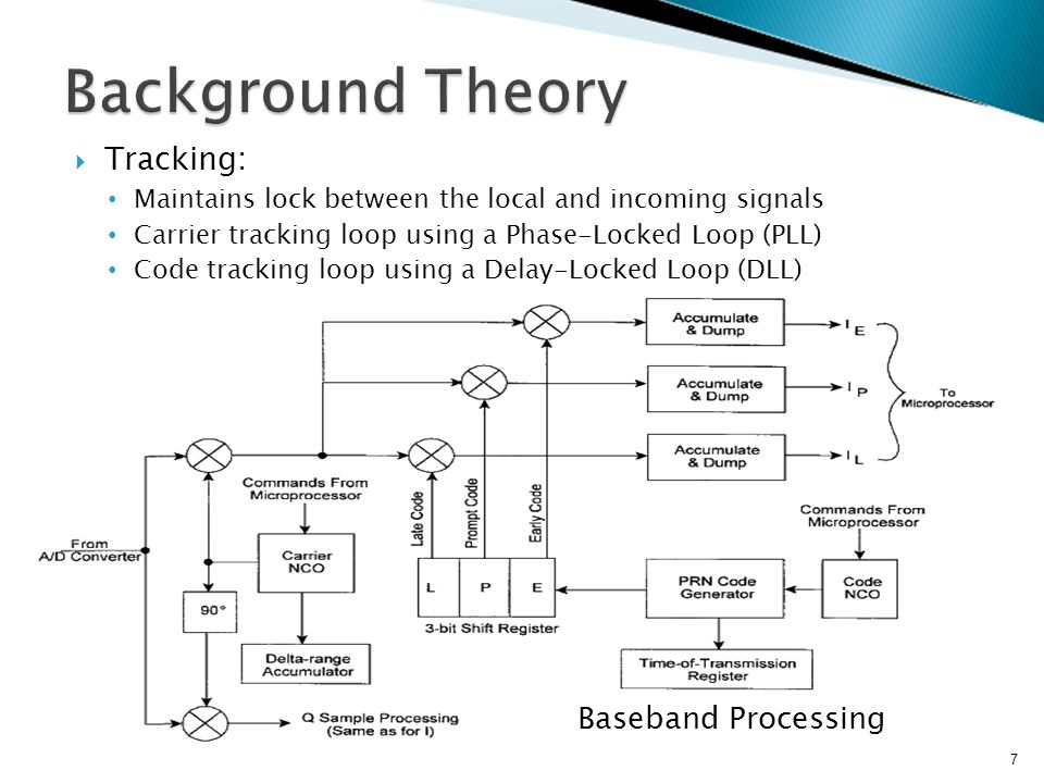  Tracking: Maintains lock between the local and incoming signals Carrier tracking loop using a Phase-Locked Loop (PLL) Code tracking loop using a Delay-Locked Loop (DLL) 7 Baseband Processing