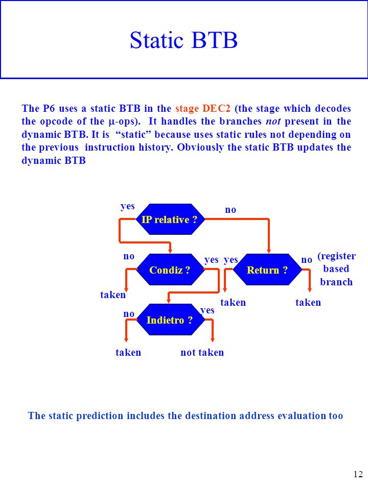 12 Static BTB The P6 uses a static BTB in the stage DEC2 (the stage which decodes the opcode of the  -ops).
