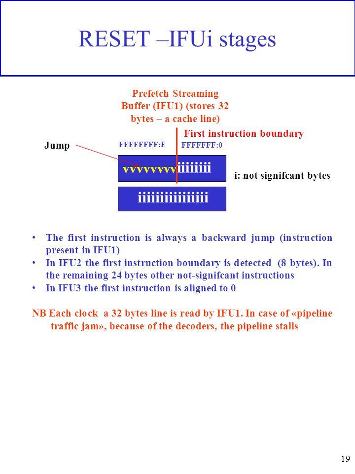 19 RESET –IFUi stages vvvvvvvv iiiiiiii iiiiiiiiiiiiiiii FFFFFFF:0 FFFFFFFF:F Prefetch Streaming Buffer (IFU1) (stores 32 bytes – a cache line) The first instruction is always a backward jump (instruction present in IFU1) In IFU2 the first instruction boundary is detected (8 bytes).