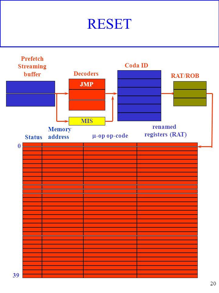 20 RESET JMP Prefetch Streaming buffer Decoders Coda ID RAT/ROB 0 39 MIS Status Memory address  -op op-code renamed registers (RAT)