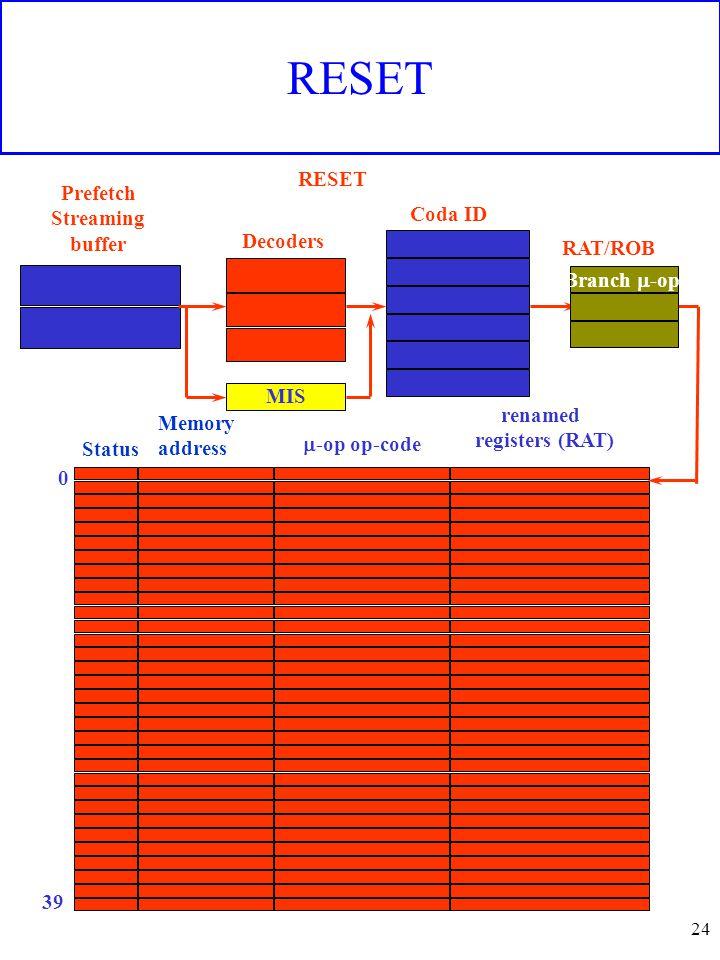 24 RESET Prefetch Streaming buffer Decoders Coda ID Branch  -op RAT/ROB 0 39 RESET MIS Status Memory address  -op op-code renamed registers (RAT)