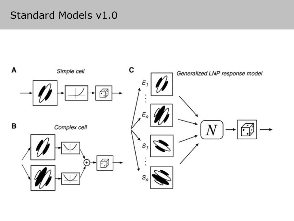 Standard Models v1.0