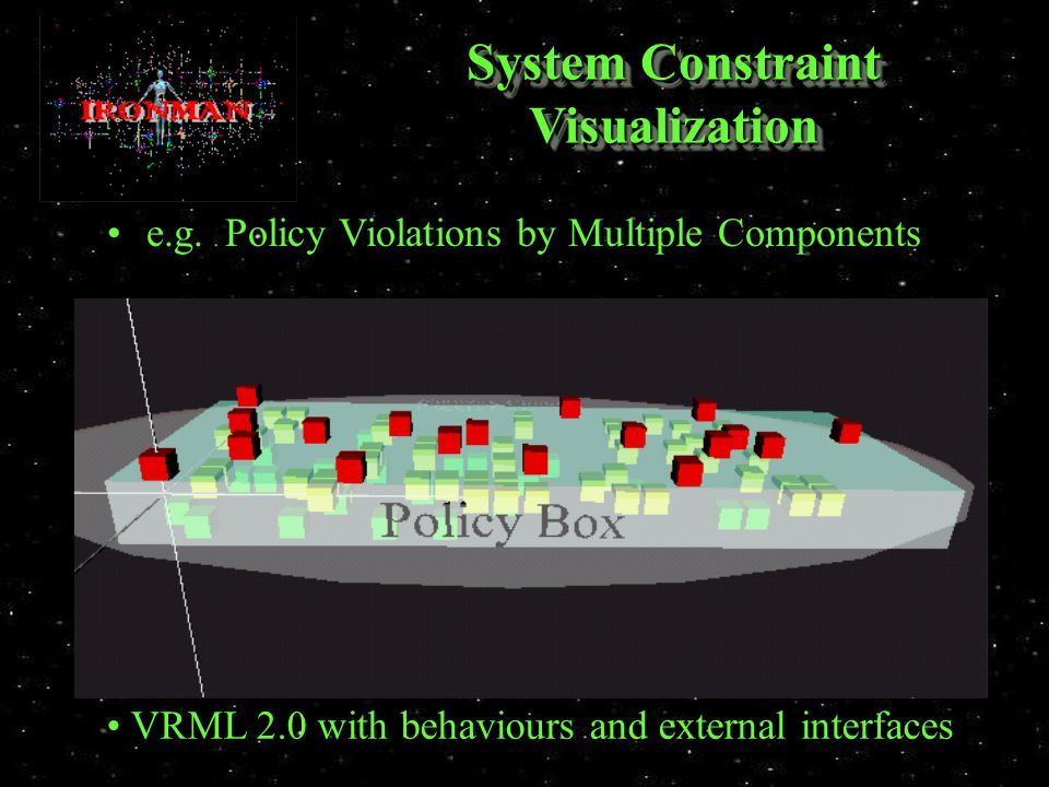 System Constraint Visualization e.g.