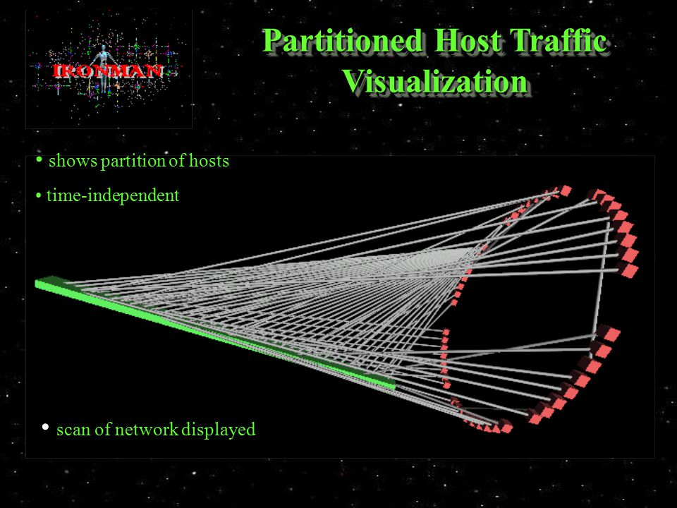 Partitioned Host Traffic Visualization shows partition of hosts time-independent scan of network displayed