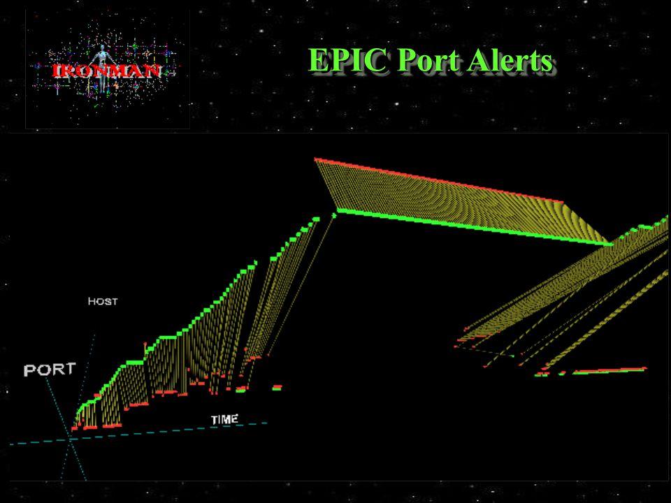 EPIC Port Alerts