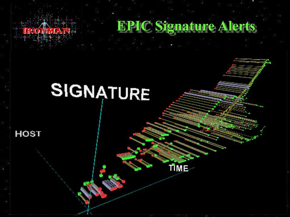 EPIC Signature Alerts