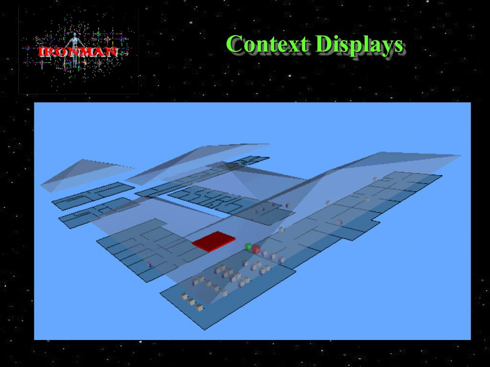 Context Displays