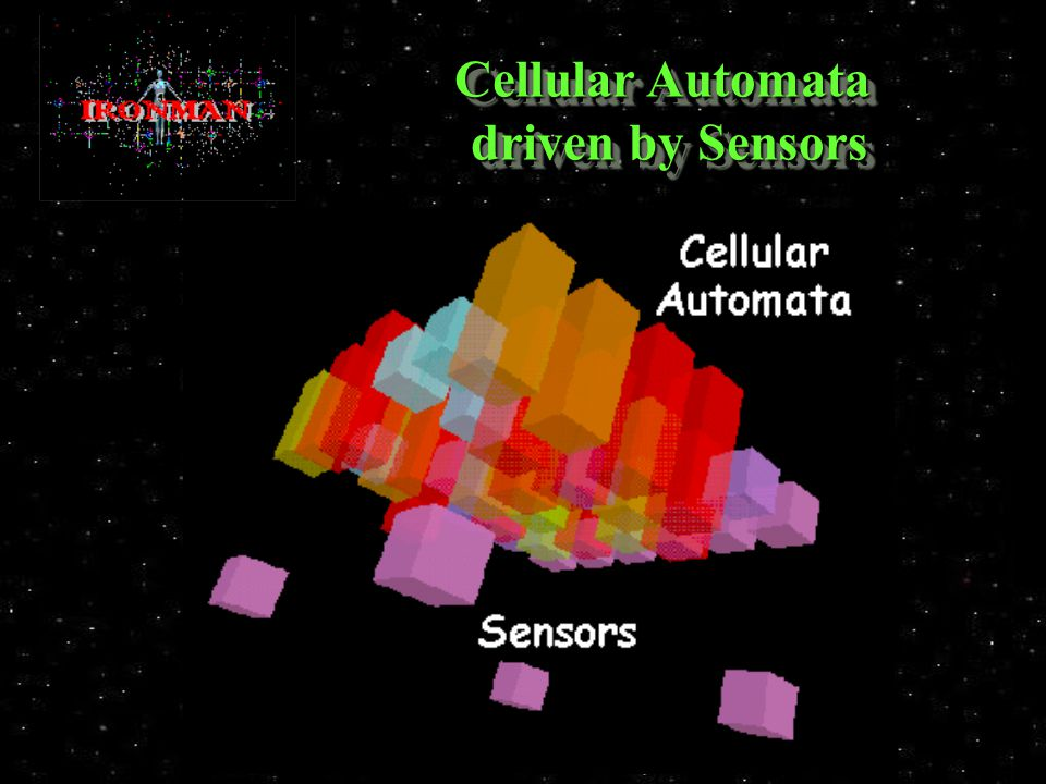 Cellular Automata driven by Sensors driven by Sensors Cellular Automata driven by Sensors driven by Sensors