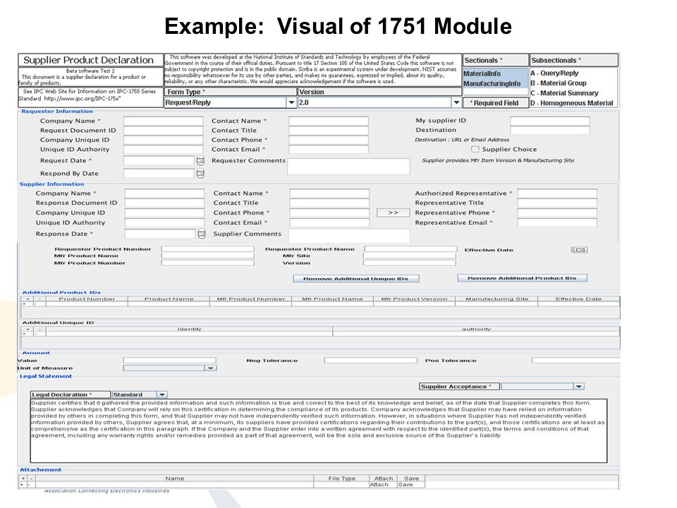 Example: Visual of 1751 Module