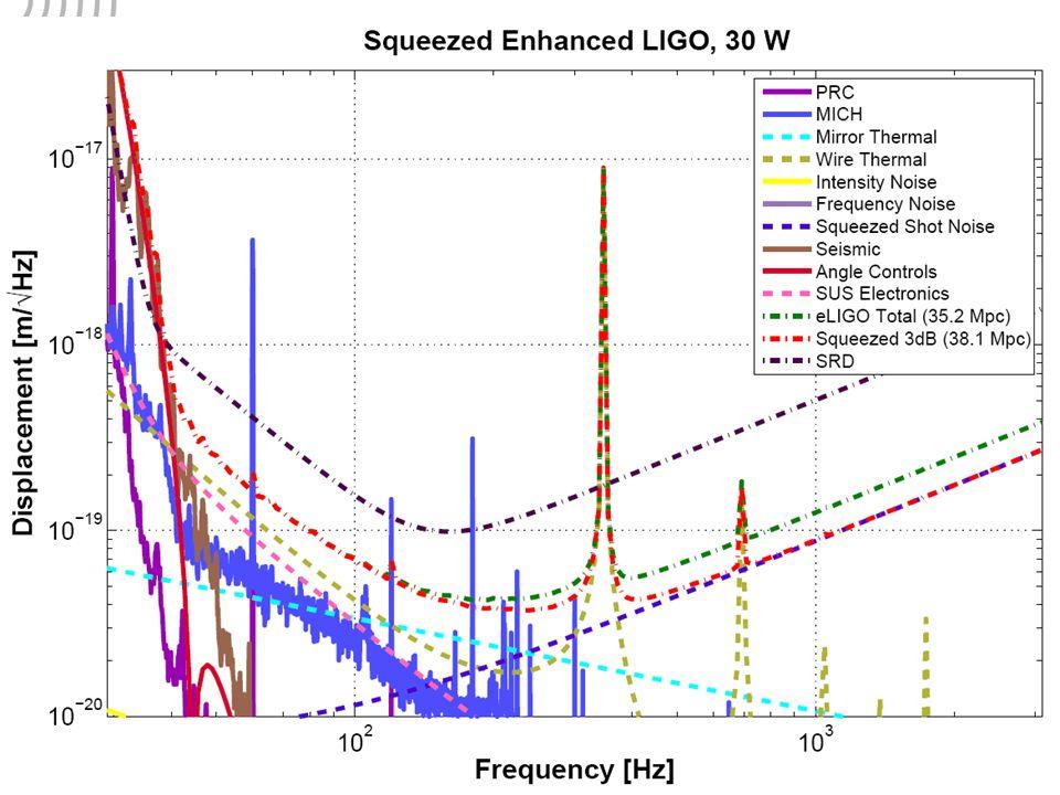 G0900098-v1 L-V Meeting5 Projected H1 Sensitivity