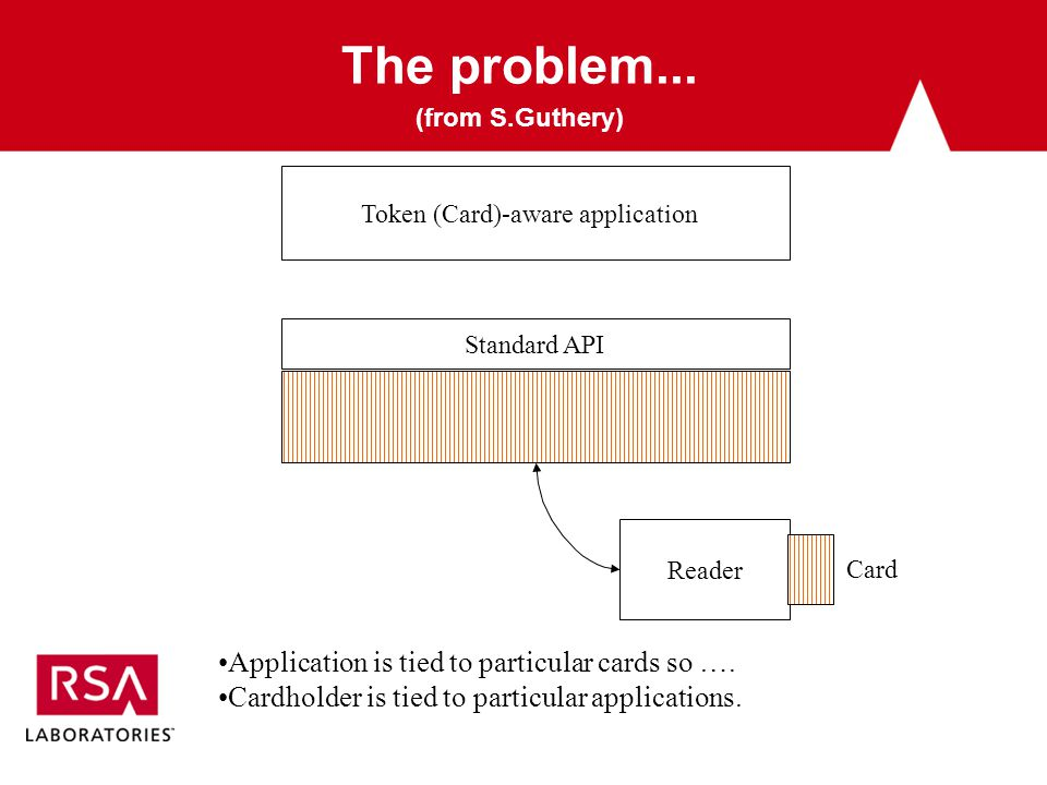 The problem... (from S.Guthery) Application is tied to particular cards so ….