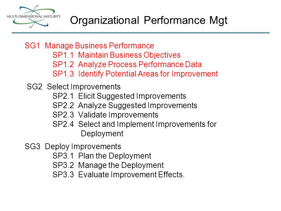 Organizational Performance Mgt SG1 Manage Business Performance SP1.1 Maintain Business Objectives SP1.2 Analyze Process Performance Data SP1.3 Identify Potential Areas for Improvement SG2 Select Improvements SP2.1 Elicit Suggested Improvements SP2.2 Analyze Suggested Improvements SP2.3 Validate Improvements SP2.4 Select and Implement Improvements for Deployment SG3 Deploy Improvements SP3.1 Plan the Deployment SP3.2 Manage the Deployment SP3.3 Evaluate Improvement Effects.