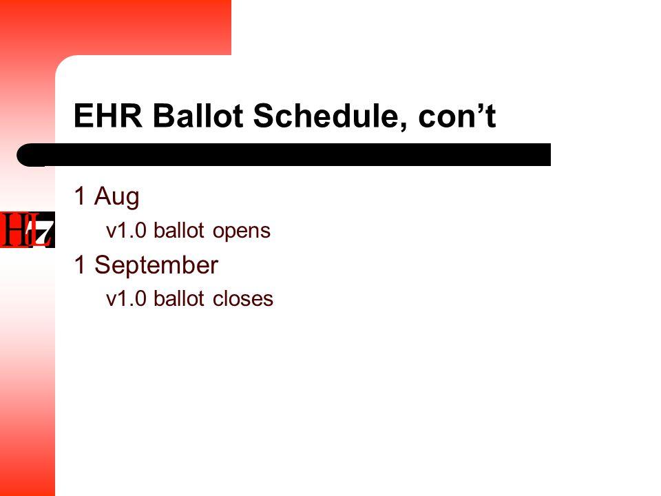 EHR Ballot Schedule, con't 1 Aug v1.0 ballot opens 1 September v1.0 ballot closes