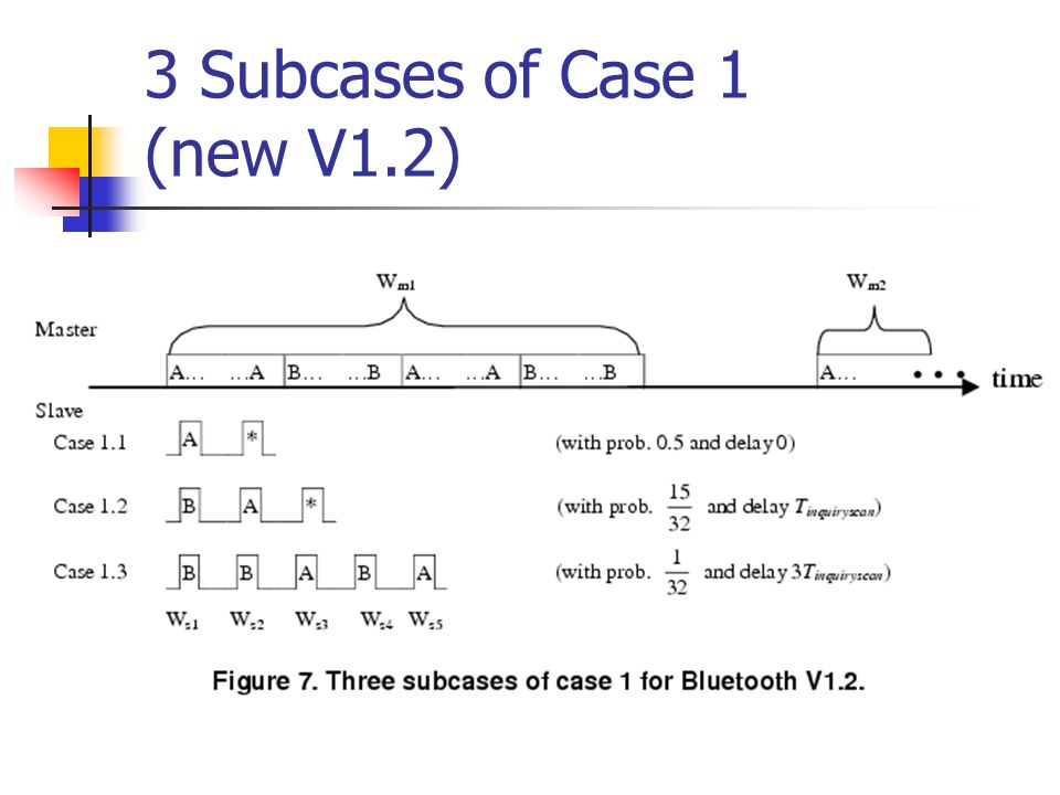 3 Subcases of Case 1 (new V1.2)