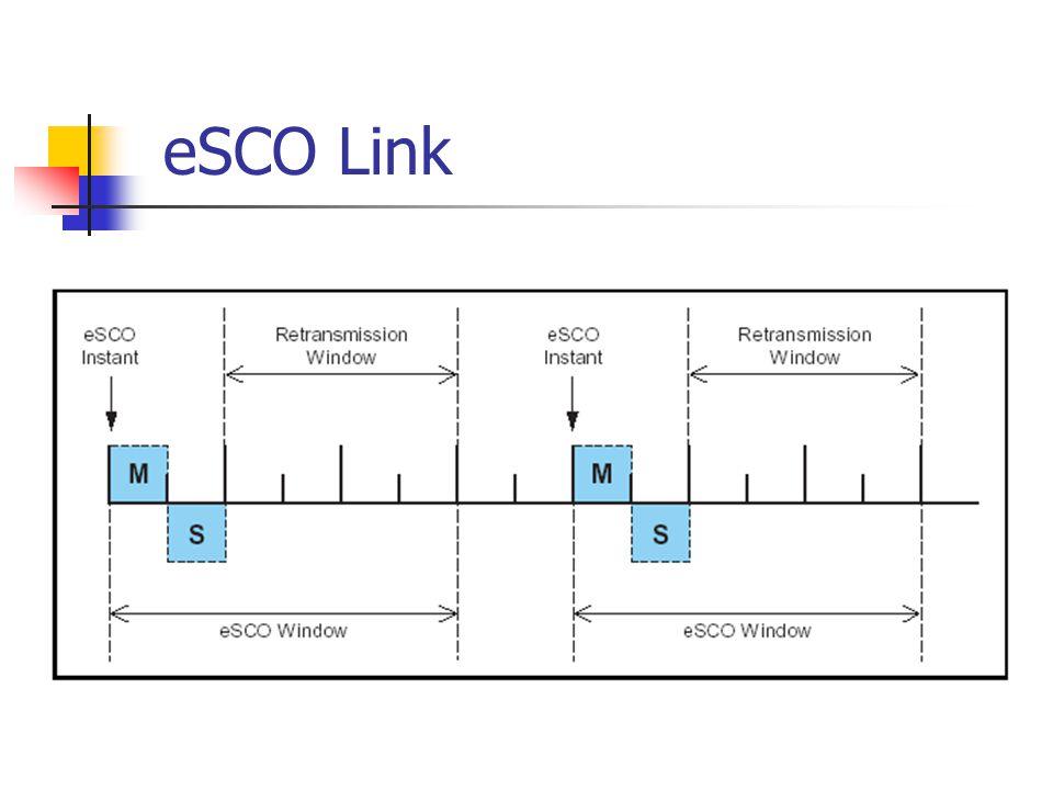 eSCO Link