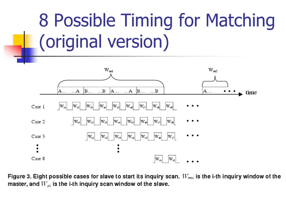 8 Possible Timing for Matching (original version)