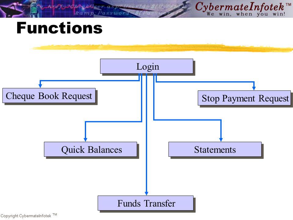 Copyright CybermateInfotek  Functions Login Cheque Book Request Stop Payment Request Quick BalancesStatements Funds Transfer